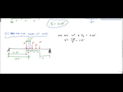 Absolute Maximum Moment Example - Structural Analysis