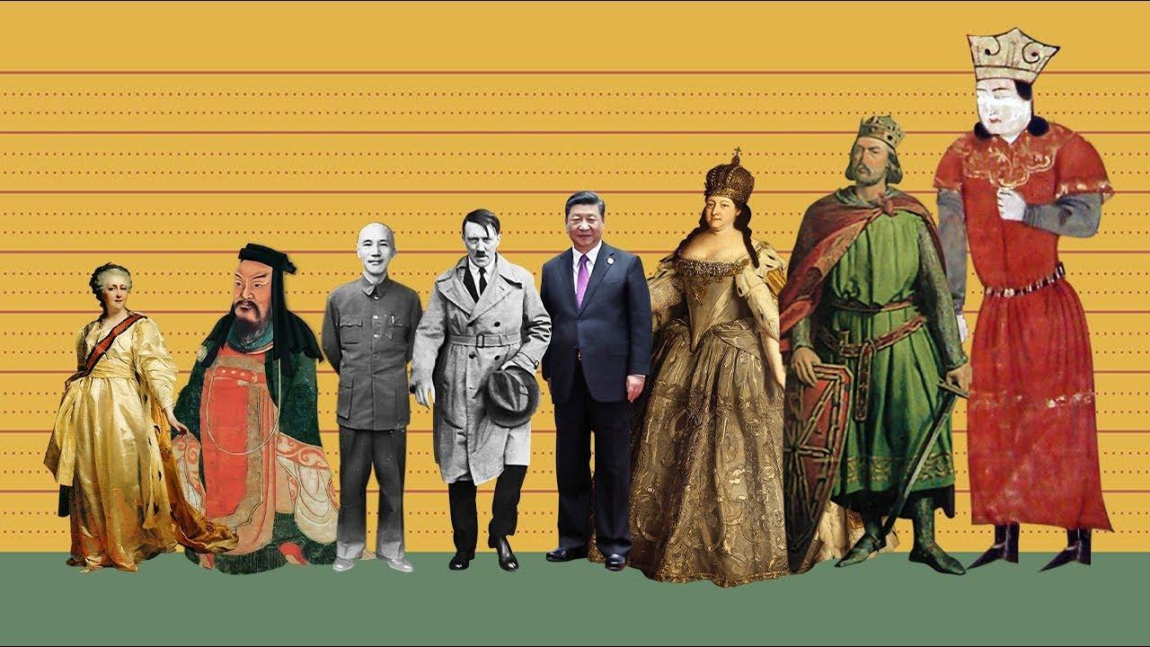 歷史名人身高排名!