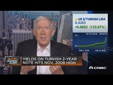 Falling Turkish lira puts many emerging markets and European banks at risk: Expert