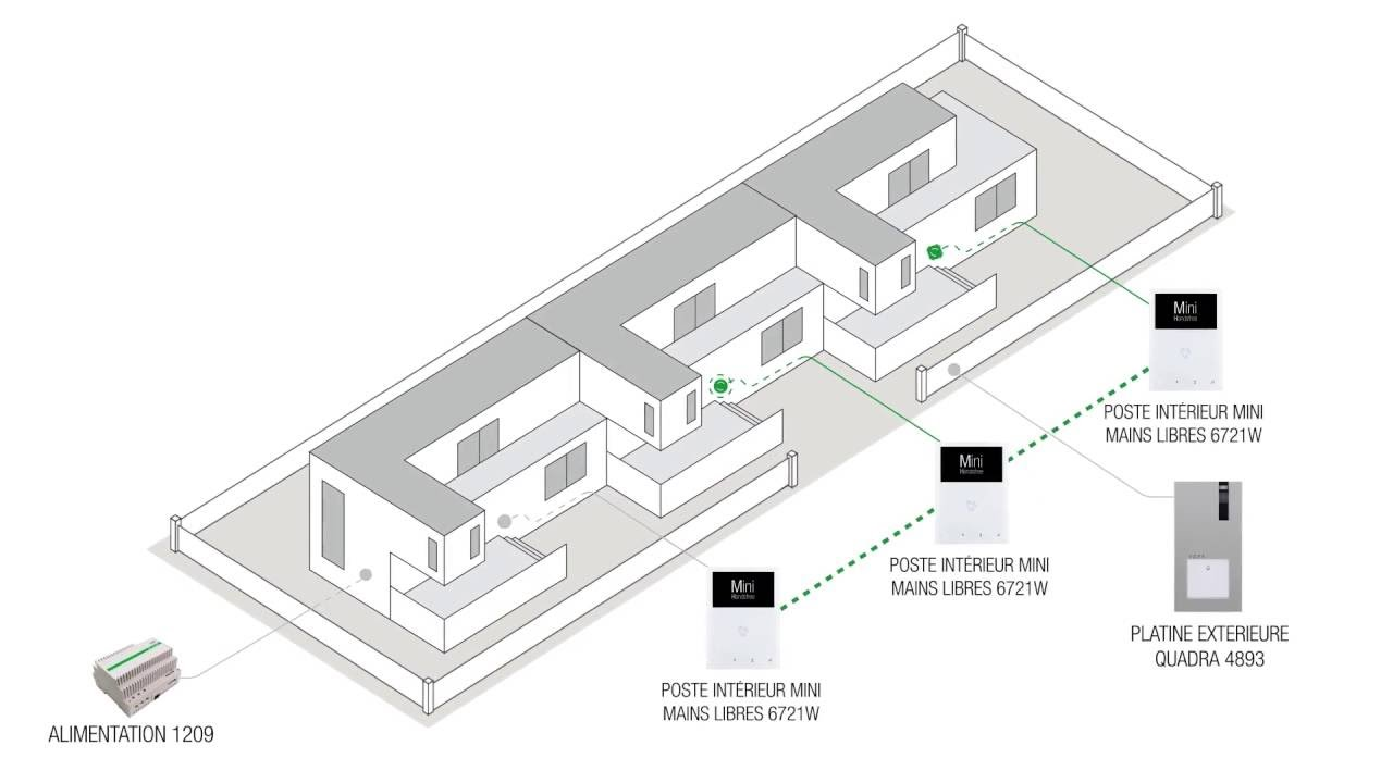 maxresdefault comelit tutorial (fr) installation et programmation de la comelit simplebus wiring diagram at nearapp.co