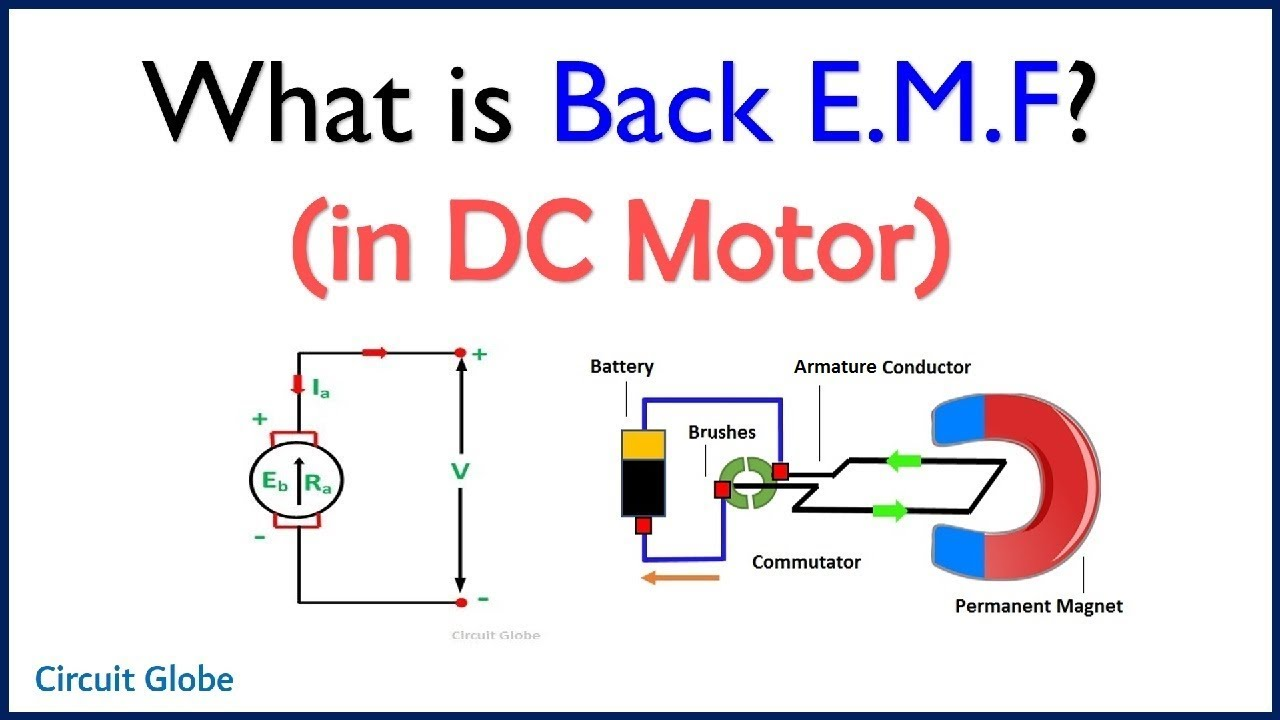 What is back emf in dc motor youtube for What is dc motor
