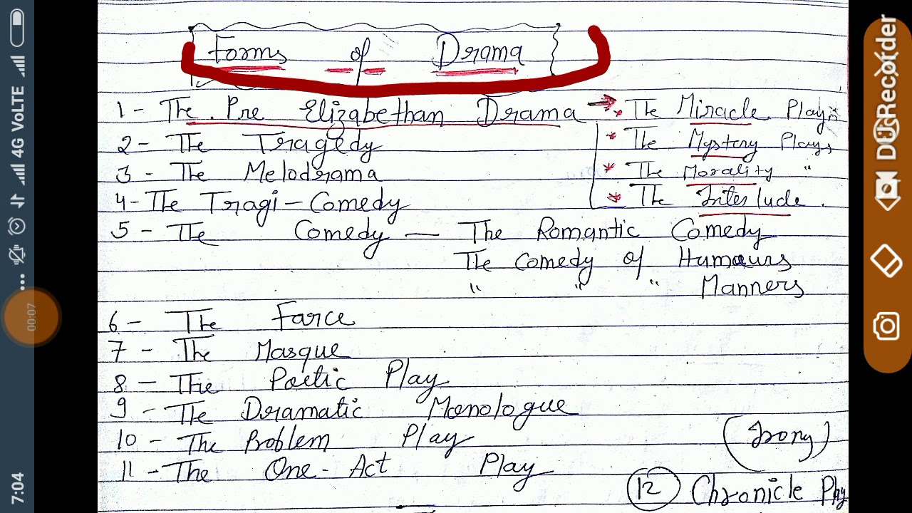 The Comedy of Manners in forms of drama  English Literature important notes