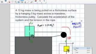 Physics: Calculating The Tension Of A Mass Hanging From A Pulley