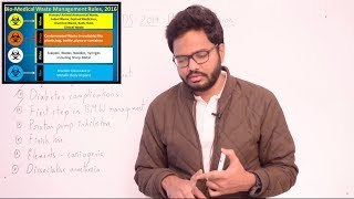 Paper Discussion 15 | NEET MDS 2019