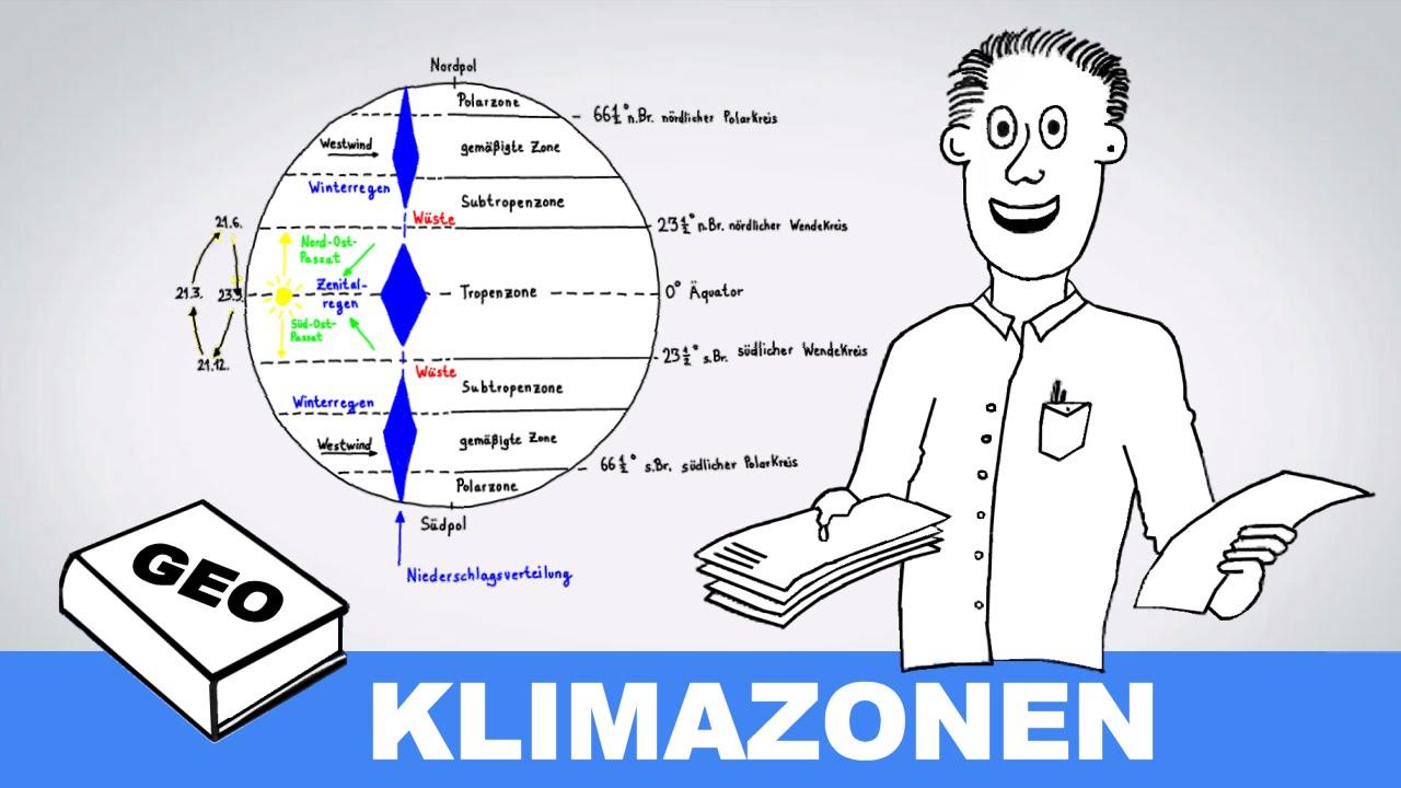 Klimazonen der Erde | Erdkundeunterricht / Geographieunterricht ...
