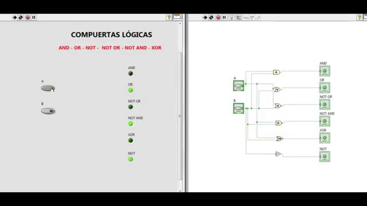 Labview diagrama compuertas logicas youtube ccuart Image collections
