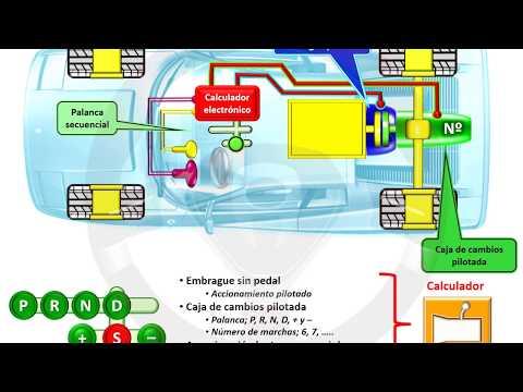 INTRODUCCIÓN A LA TECNOLOGÍA DEL AUTOMÓVIL - Módulo 8 (9/20)