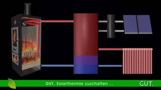 Walltherm® Kaminofen - Holzvergaserofen in Funktion, Technik und Design von GUT.