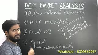 Daily market analysis 8-4-2019
