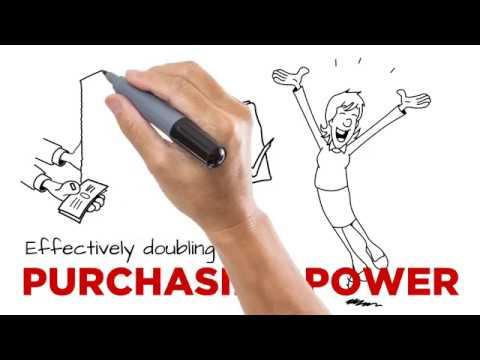 HECM For Purchase Senior FHA Loan Program | H4P Program