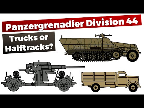 Panzergrenadier-Division & Motorized Infantry Division 1939/1944