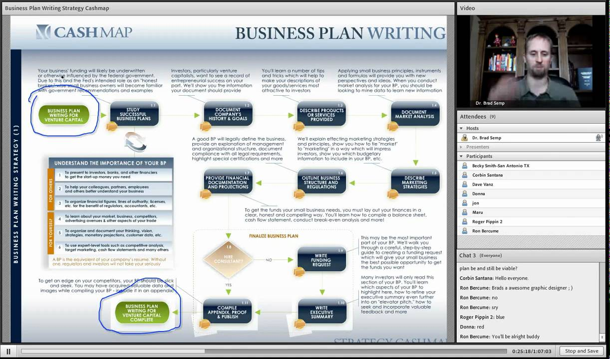 Busyness Live  How To Write A Business Plan  Youtube Busyness Live  How To Write A Business Plan