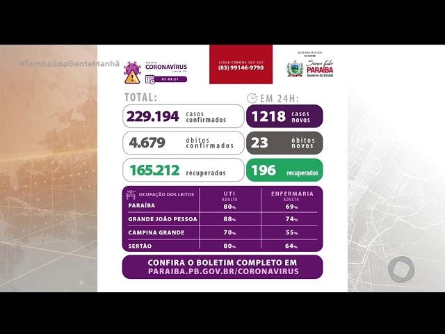 Atualização de casos da covid-19 na Paraíba - 08 03 2021 - Tambaú da Gente Manhã