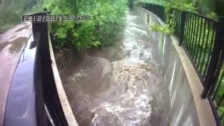 Речка Липовка после дождей в Липецке