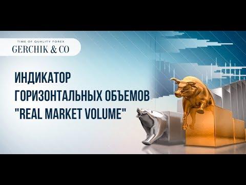 Индикатор горизонтальных объёмов Real Market Volume от Gerchik & CO