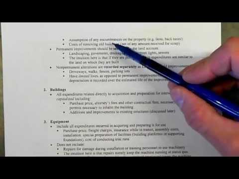 Module 17.1: Fixed Assets & Intangibles, Valuation