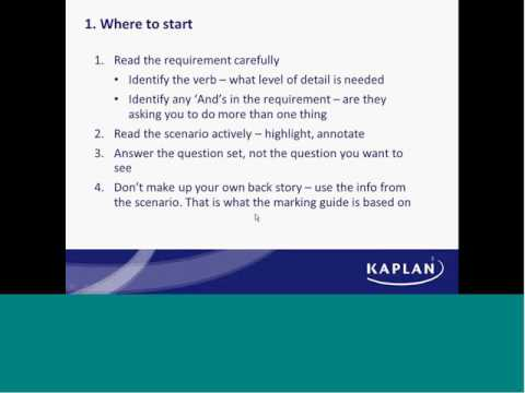 Kaplan Masterclass Wordy questions made easy