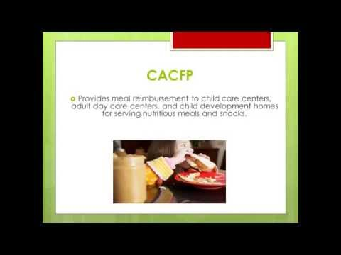 What is CACFP?