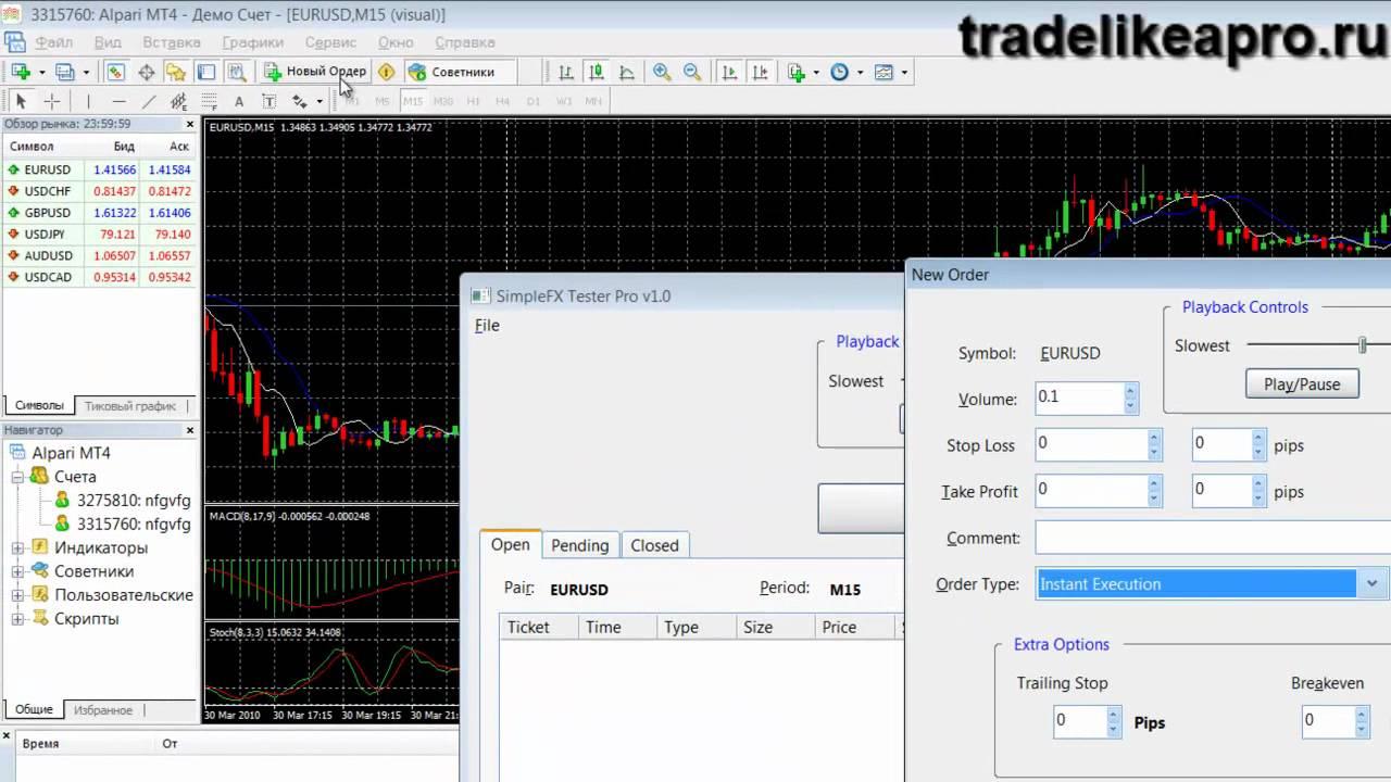Тестирование стратегии торговли на форекс самая большая биржа криптовалют по объему
