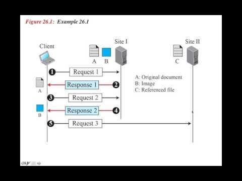 6 1 HTTP Protocol
