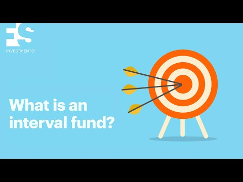 What is an interval fund?