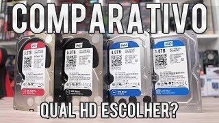 Testes de HDs da Western Digital – WD Blue vs Black vs SSHD vs Red Pro - Qual escolher?