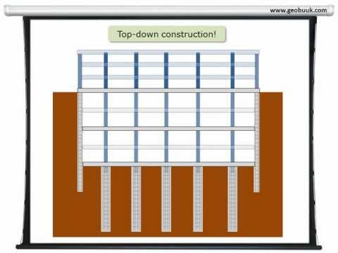 Top-down constrution method: overview