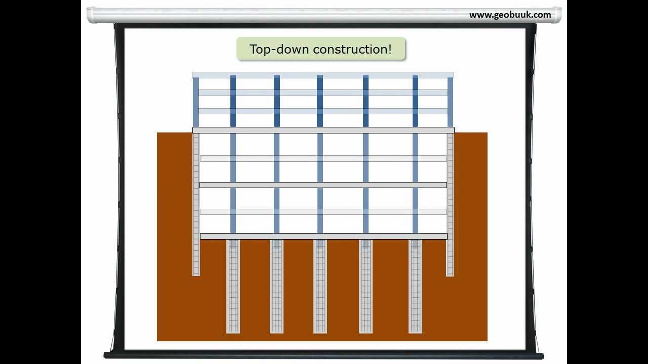 Top down constrution method overview youtube for Basement construction methods
