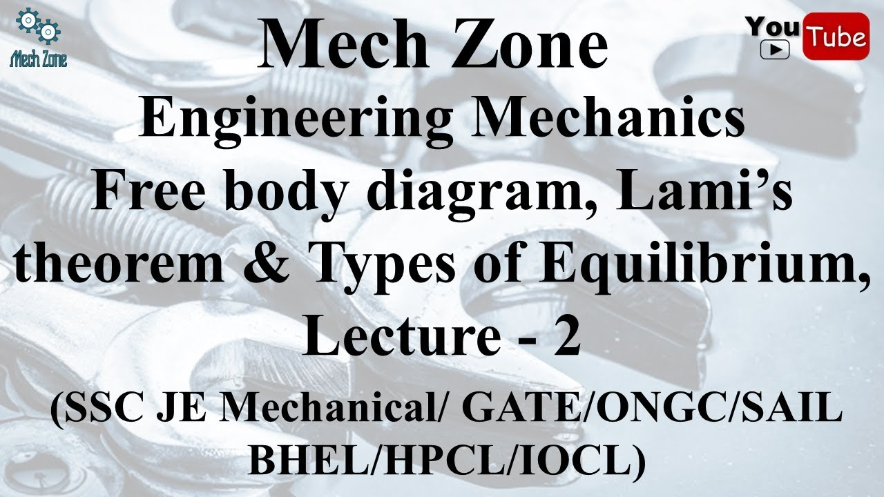 Engineering mechanics lecture 2 lamis theorem free body diagram engineering mechanics lecture 2 lamis theorem free body diagram and equilibrium ccuart Gallery