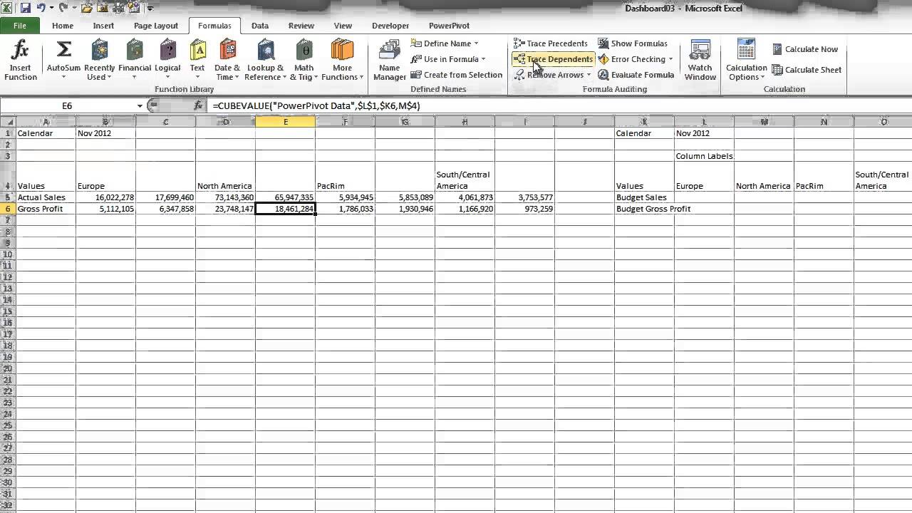 comparing actual and budget data in an excel dashboard part 1
