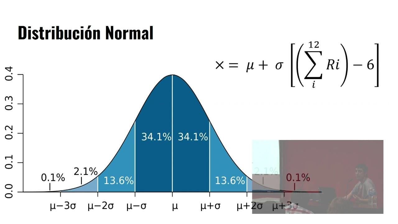 Image from Modernizando la clase de simulación con Python (¿Cómo aprendí Python para dar clases de simulación?)