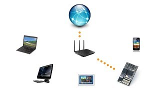 Управление ESP8266 (ESP-01/ESP-12) через Интернет. Как настроить?