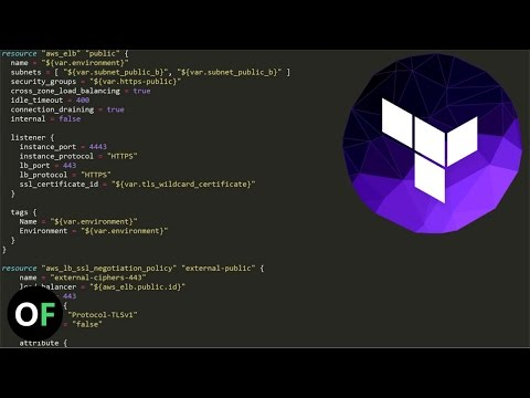 Let's Talk Terraform