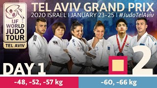 Judo Grand-Prix Tel Aviv 2020 - Day 1:  Elimination Tatami 2