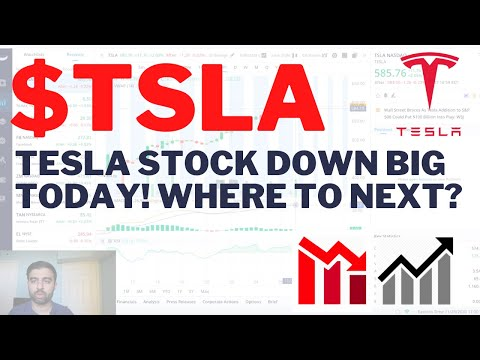 $TSLA TESLA STOCK DOWN BIG TODAY, WHERE TO NEXT?? Tesla Stock Analysis | Live Wellthy Stocks
