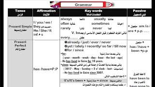 مراجعه و شرح اسهل اسلوب  لعمل المقال وgrammer اللغه الانجليزية اولى ثانوى نظام حديث 2020 فى 10دقيقة
