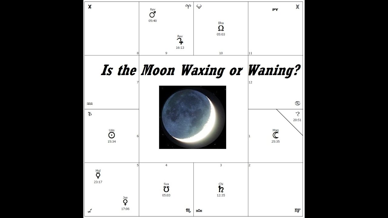 Is The Moon Waxing Or Waning In My Vedic Astrology Chart Youtube