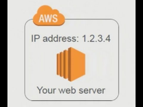 How to Host your Static Website with AWS - A Beginner's Guide