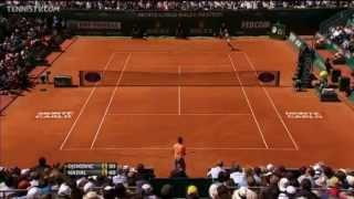 Nadal vs Djokovic : Monte-Carlo 2012 Final : Highlights