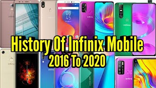 Hello Dosto is video me maine aap logo ko Infinix ka Factory Tour diya hu..Infinix ki parent company.