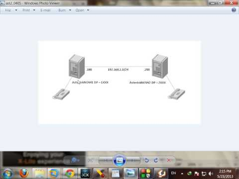 AsteriskNOW 09:Connecting Two AsteriskNOW Servers Using SIP/IAX