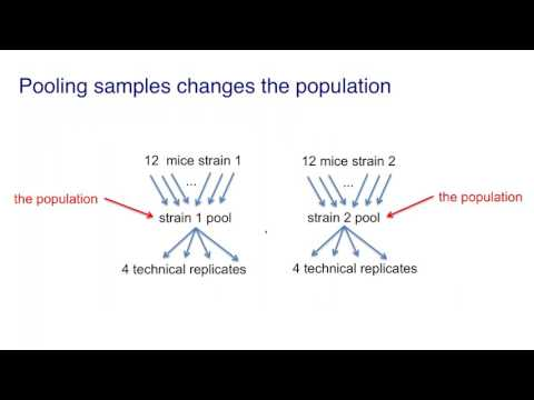 Data Modeling and Inference Overview