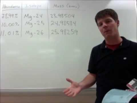 how to work out atomic mass