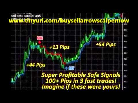 Karl dittmann forex magic trade