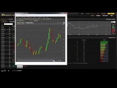 Binary option eur usd