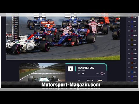 Formel 1 Free Live Stream