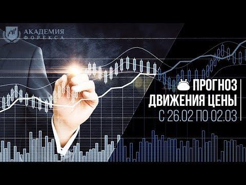 форекс волатильность валютных пар