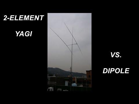 Spiderbeam vs  Dipole (DXpedition 7P8C) - YouTube