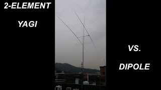 Difference between 2-element Yagi vs. Dipole