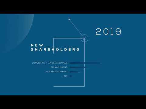 SPHEREA GROUP 2019 - FIRST CORPORATE MOVIE